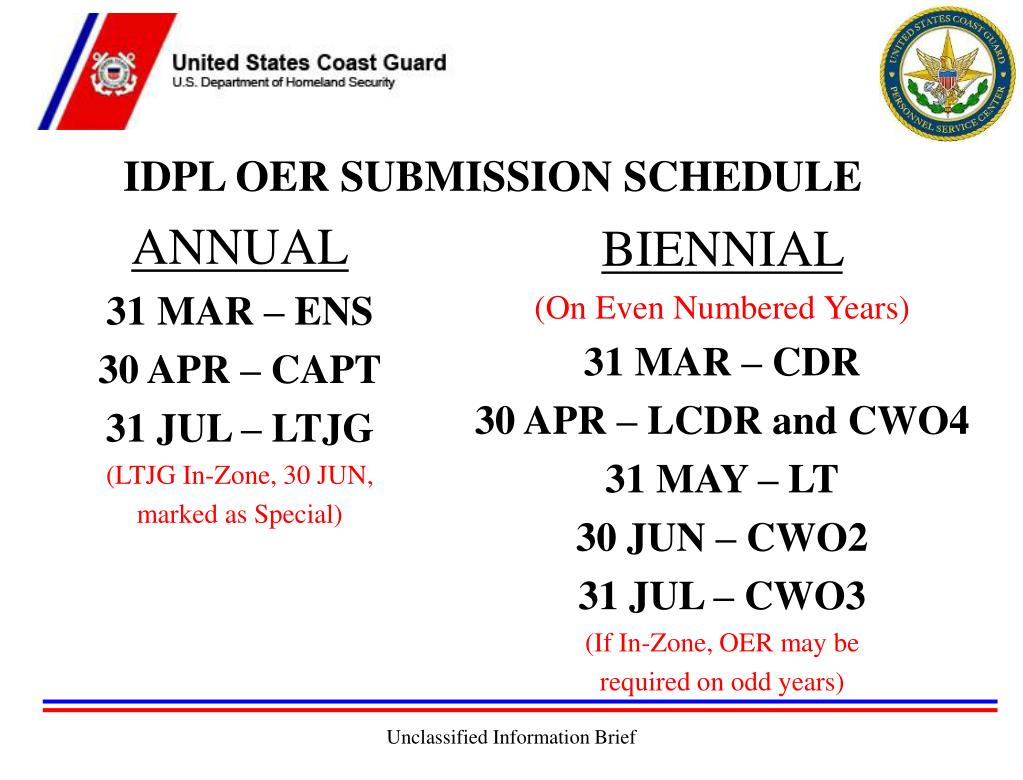 IDPL OER SUBMISSION SCHEDULE