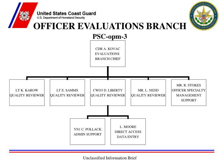 Officer evaluations branch psc opm 3
