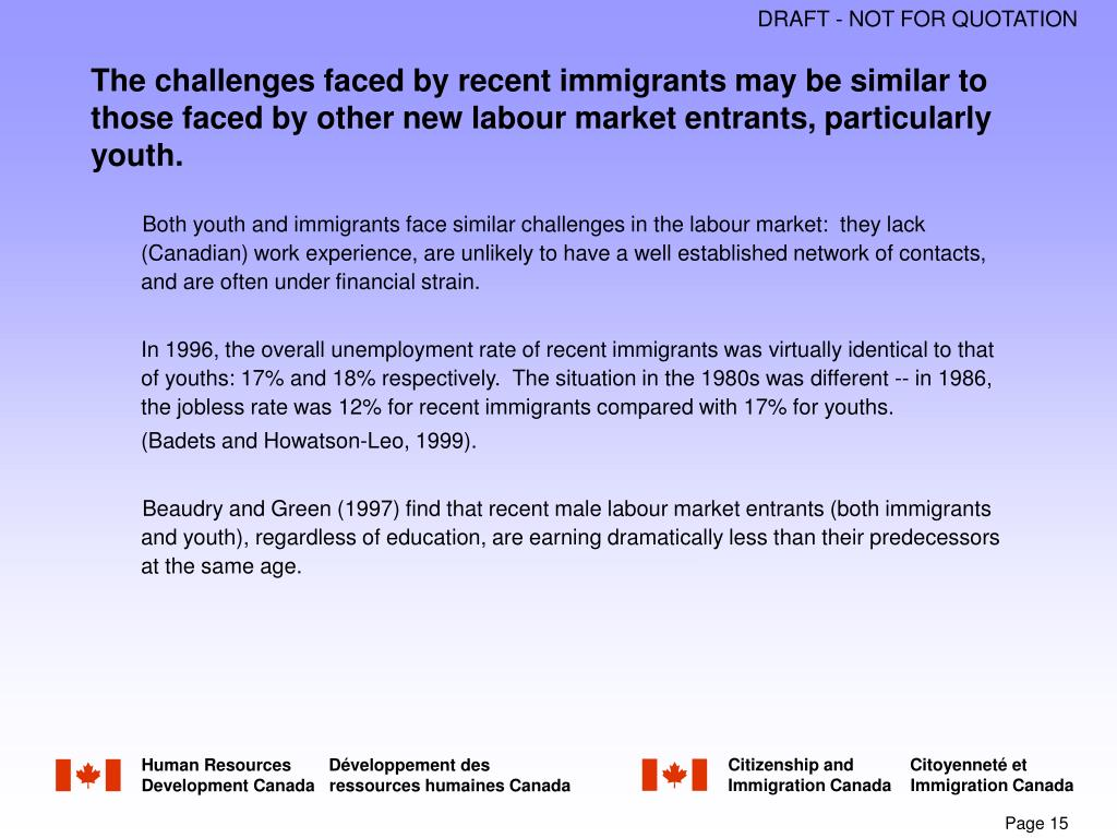 The challenges faced by recent immigrants may be similar to those faced by other new labour market entrants, particularly youth.