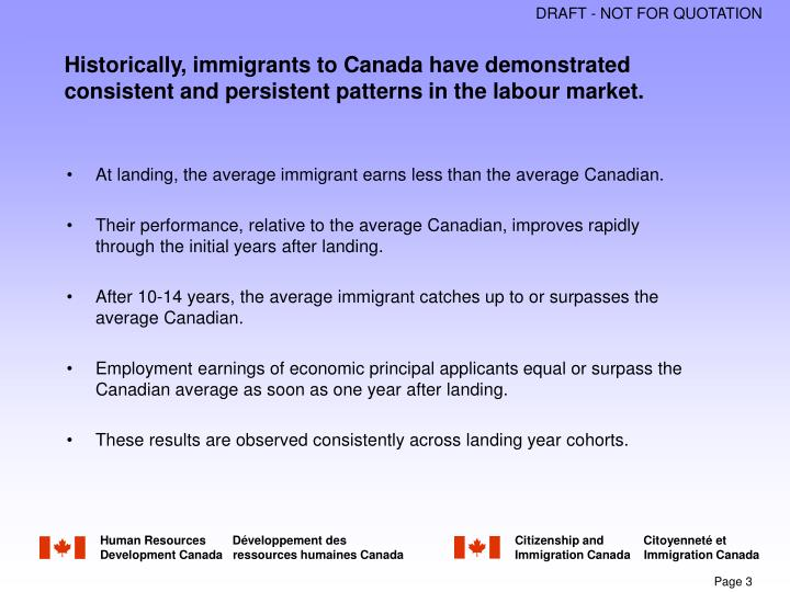 Historically, immigrants to Canada have demonstrated consistent and persistent patterns in the labou...