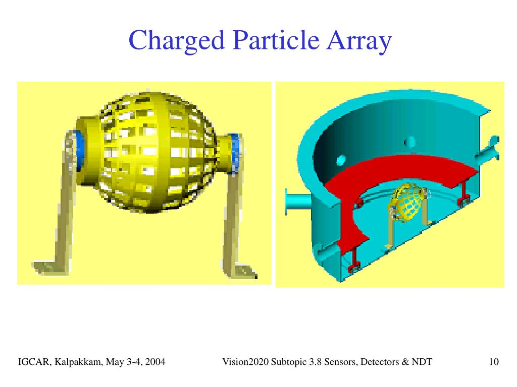 Charged Particle Array