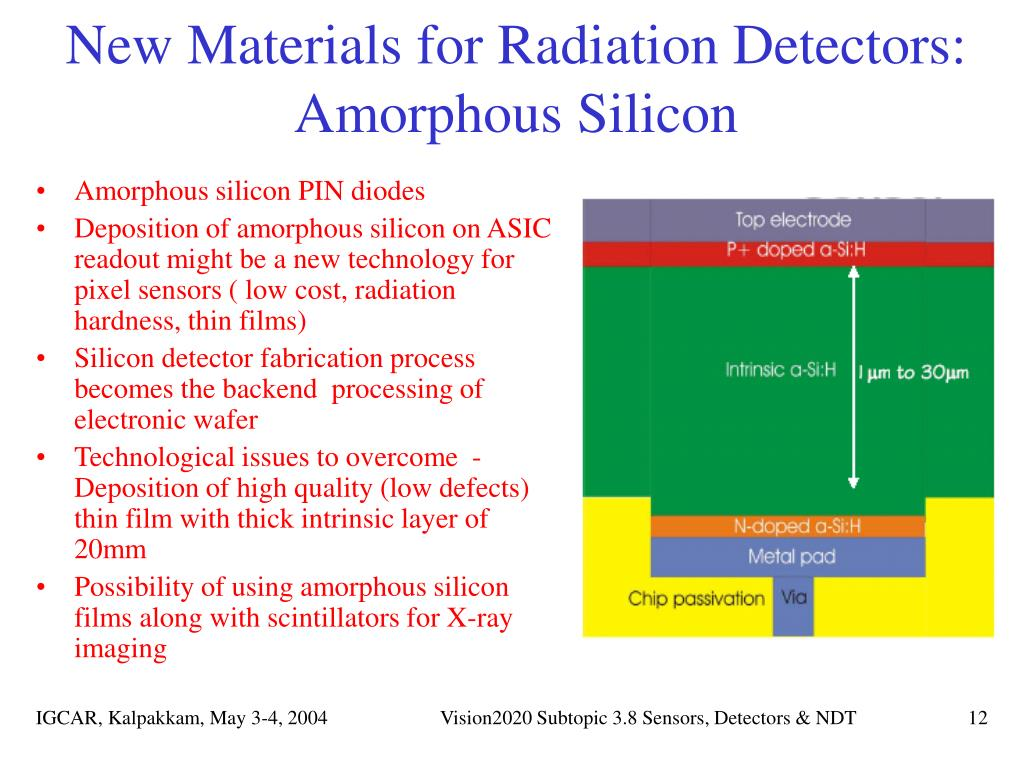New Materials for Radiation Detectors: Amorphous Silicon