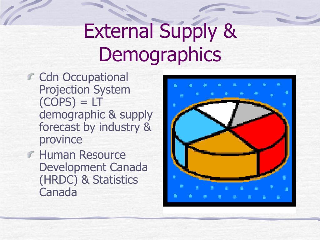External Supply & Demographics