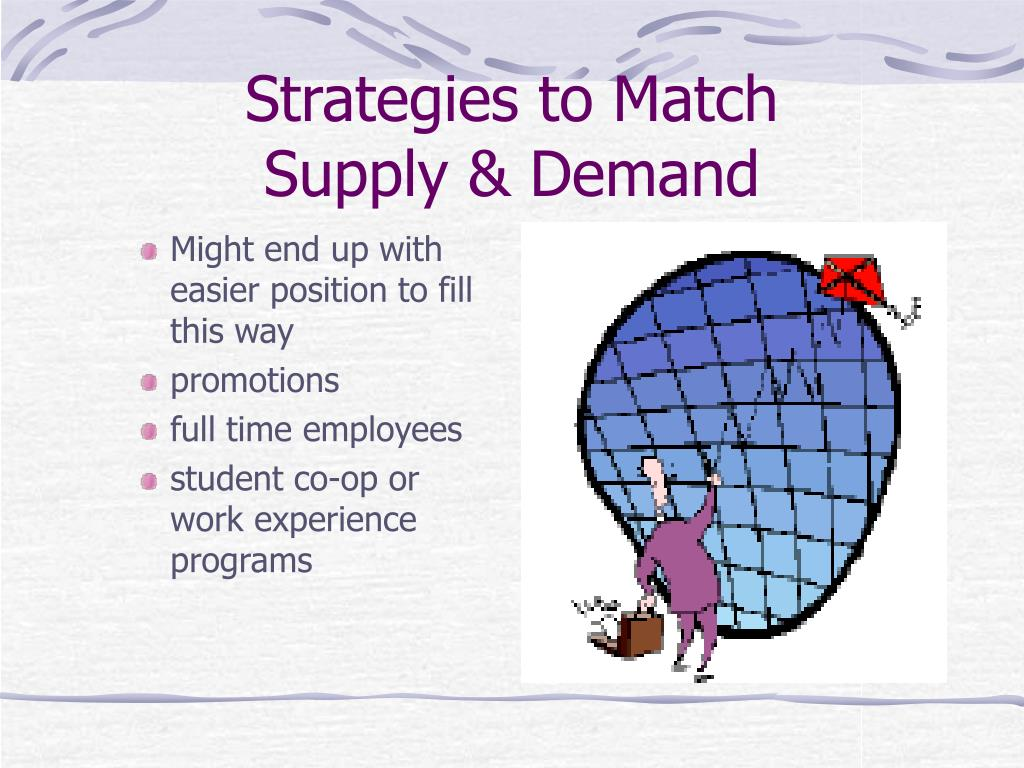 Strategies to Match