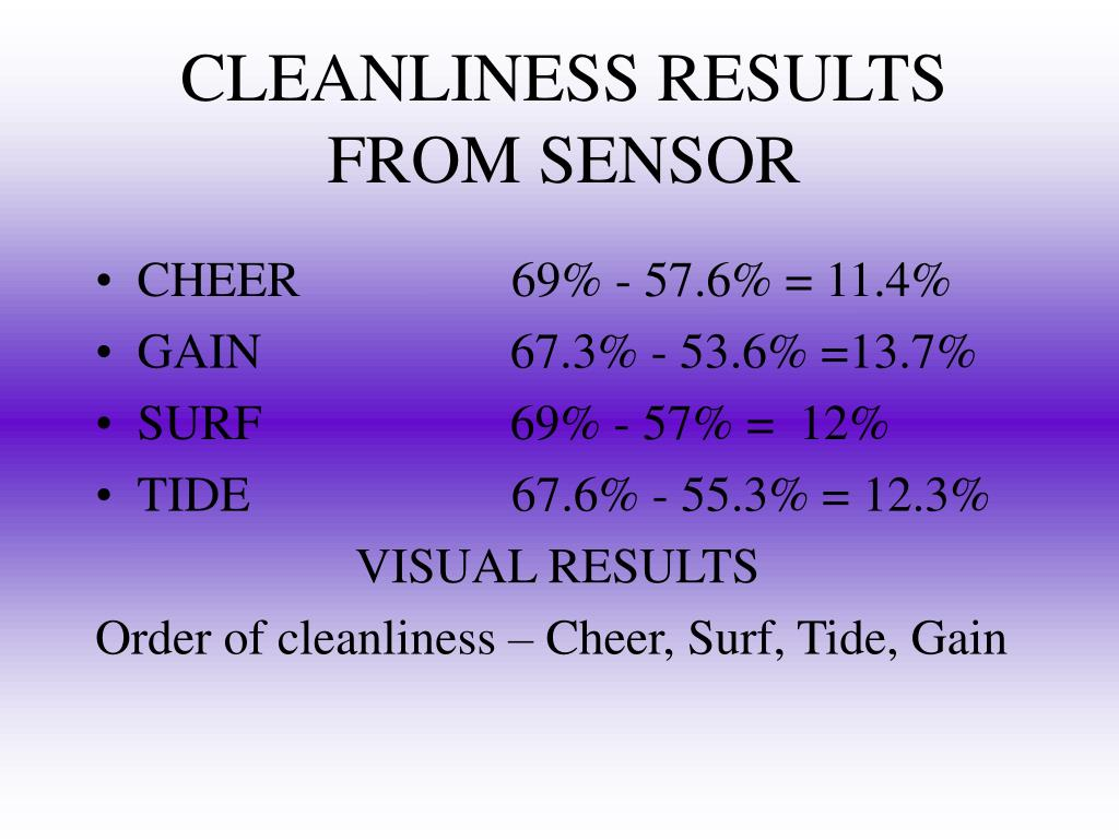 CLEANLINESS RESULTS FROM SENSOR