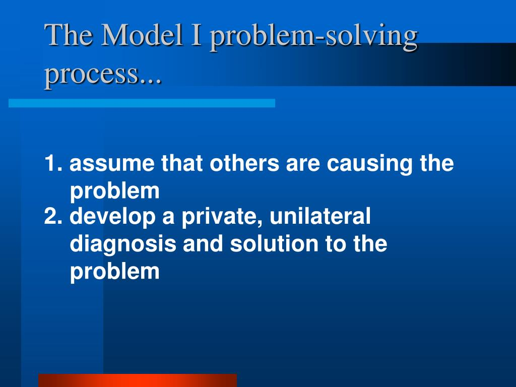 The Model I problem-solving process...