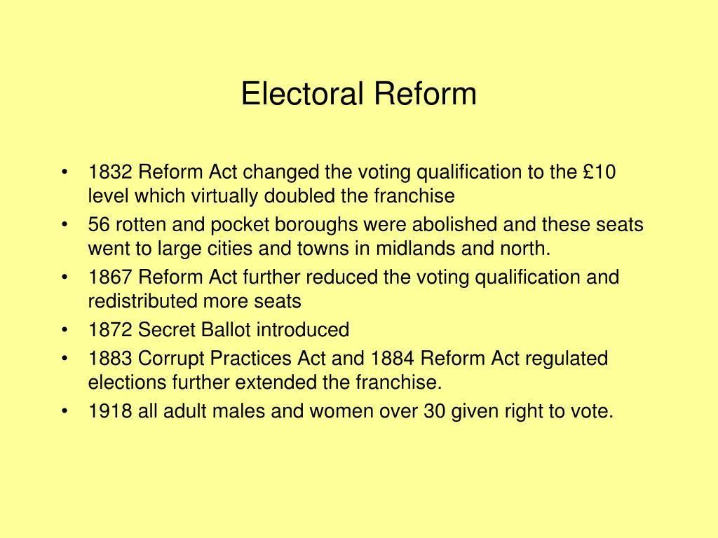 Electoral Reform