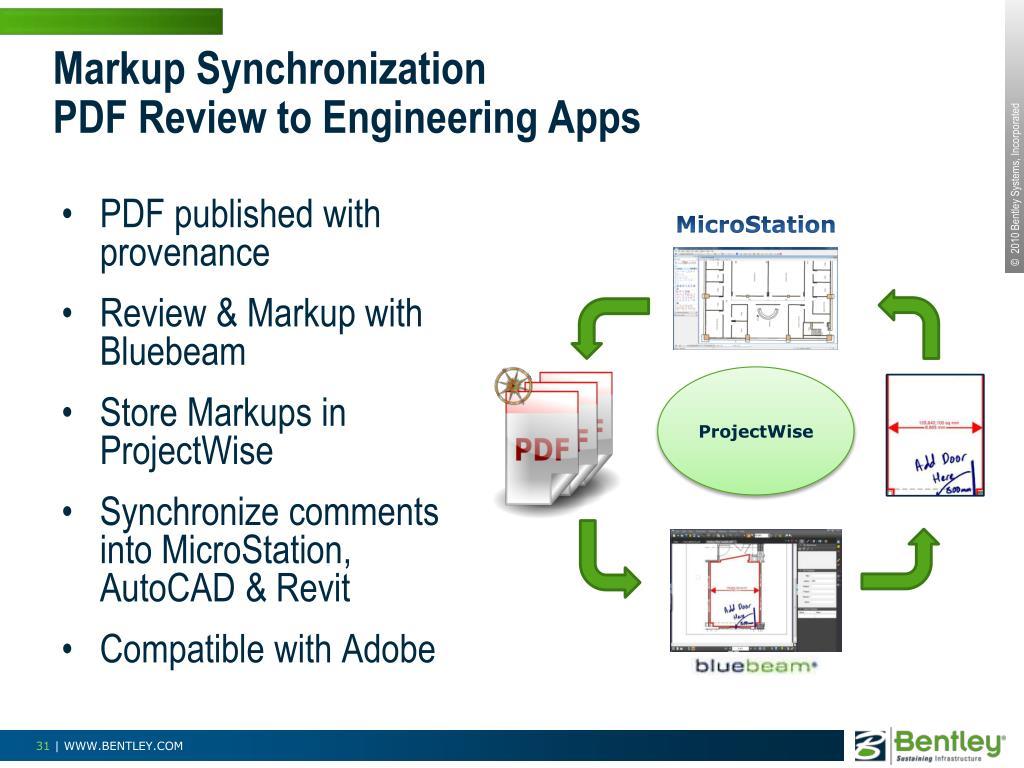 Markup Synchronization