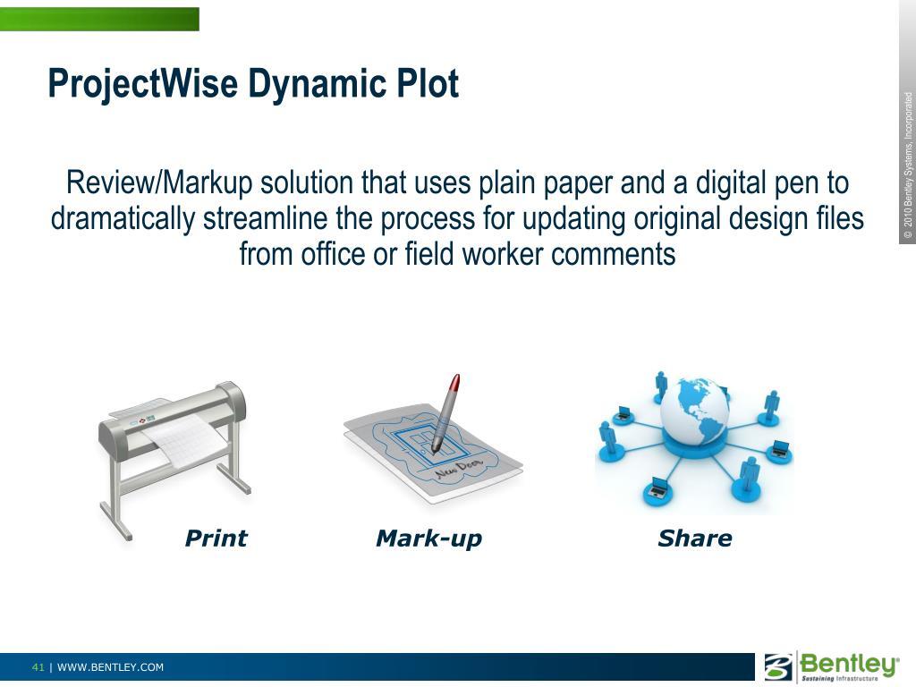 ProjectWise Dynamic Plot