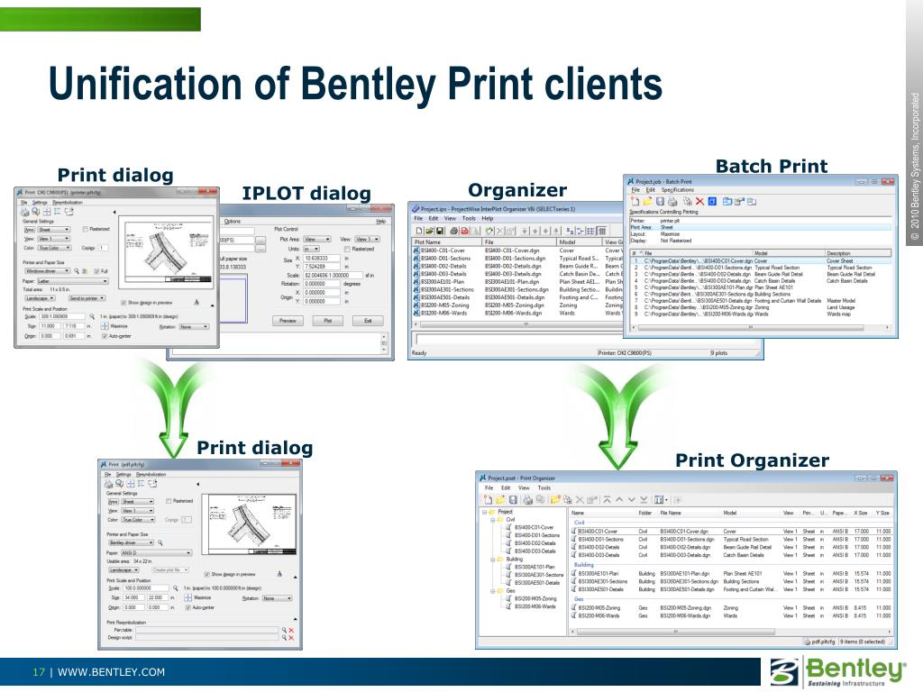 Unification of Bentley Print clients