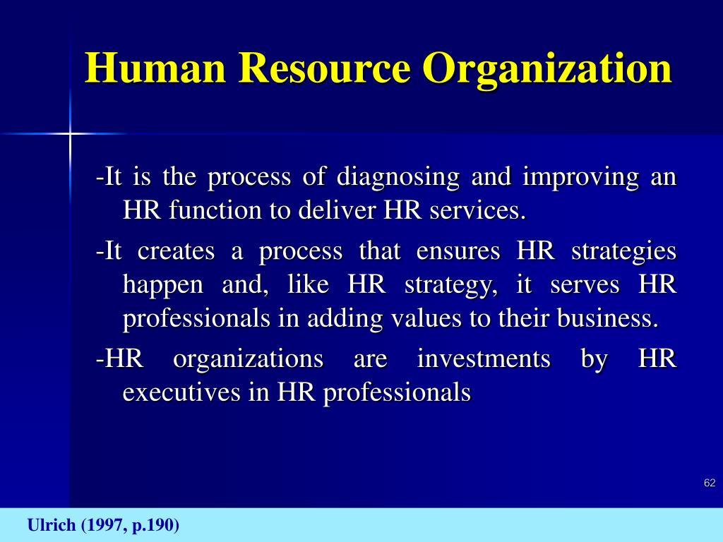 Human Resource Organization