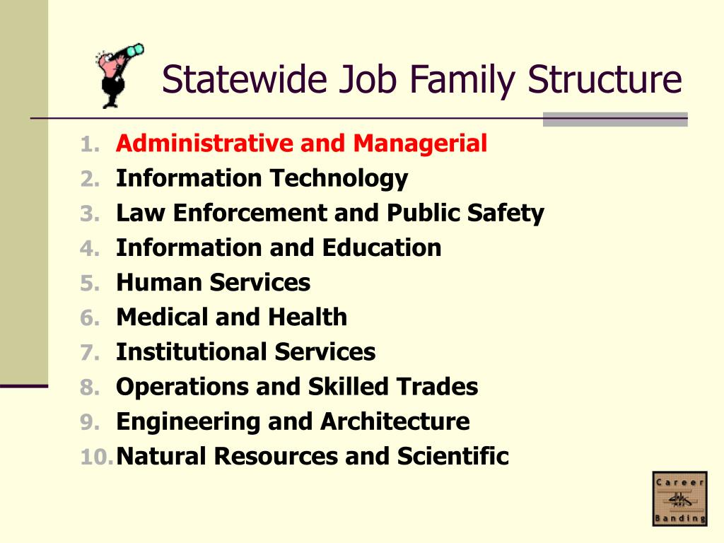 Statewide Job Family Structure
