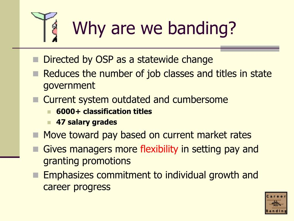 Why are we banding?
