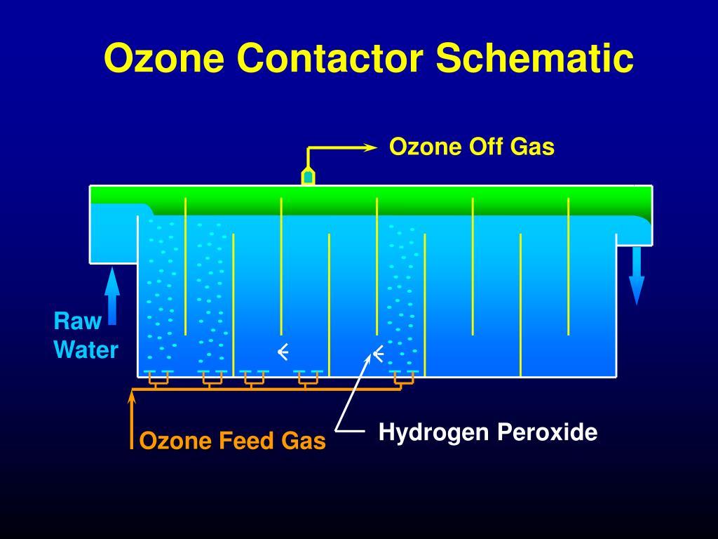 Ozone Contactor Schematic