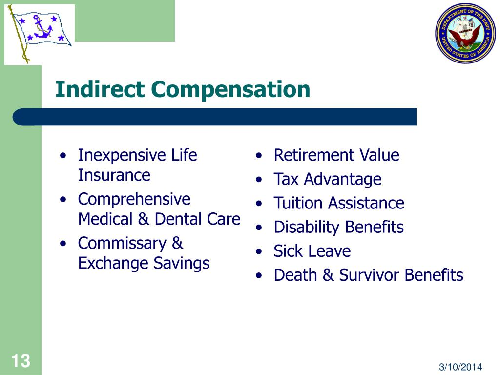 Indirect Compensation