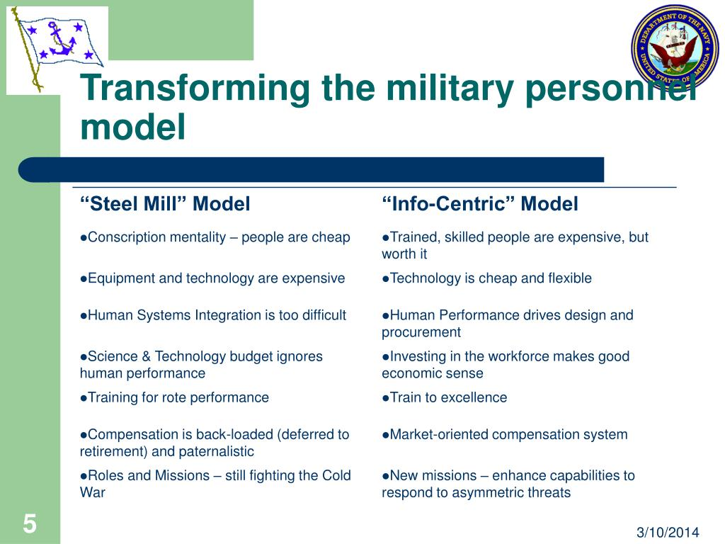 Transforming the military personnel model