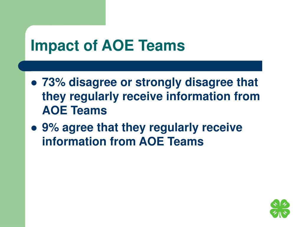 Impact of AOE Teams