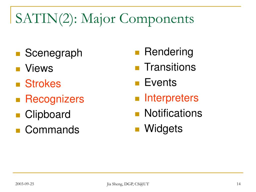 SATIN(2): Major Components