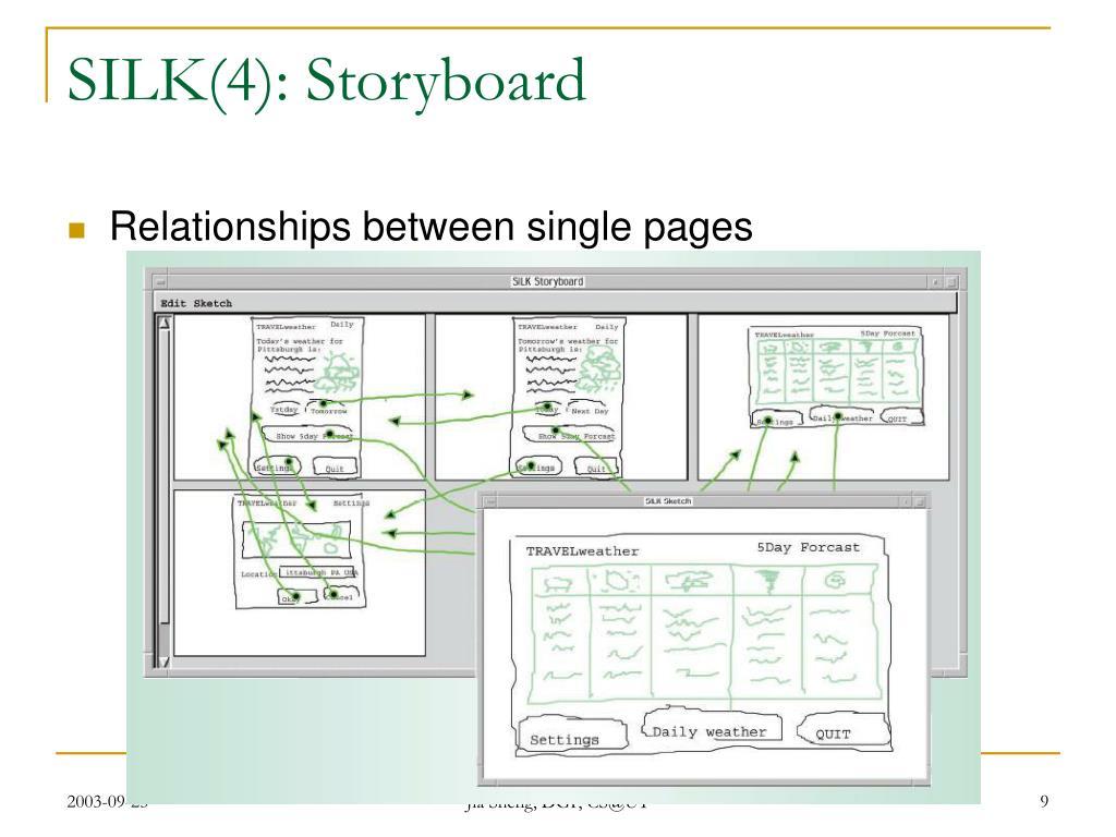 SILK(4): Storyboard