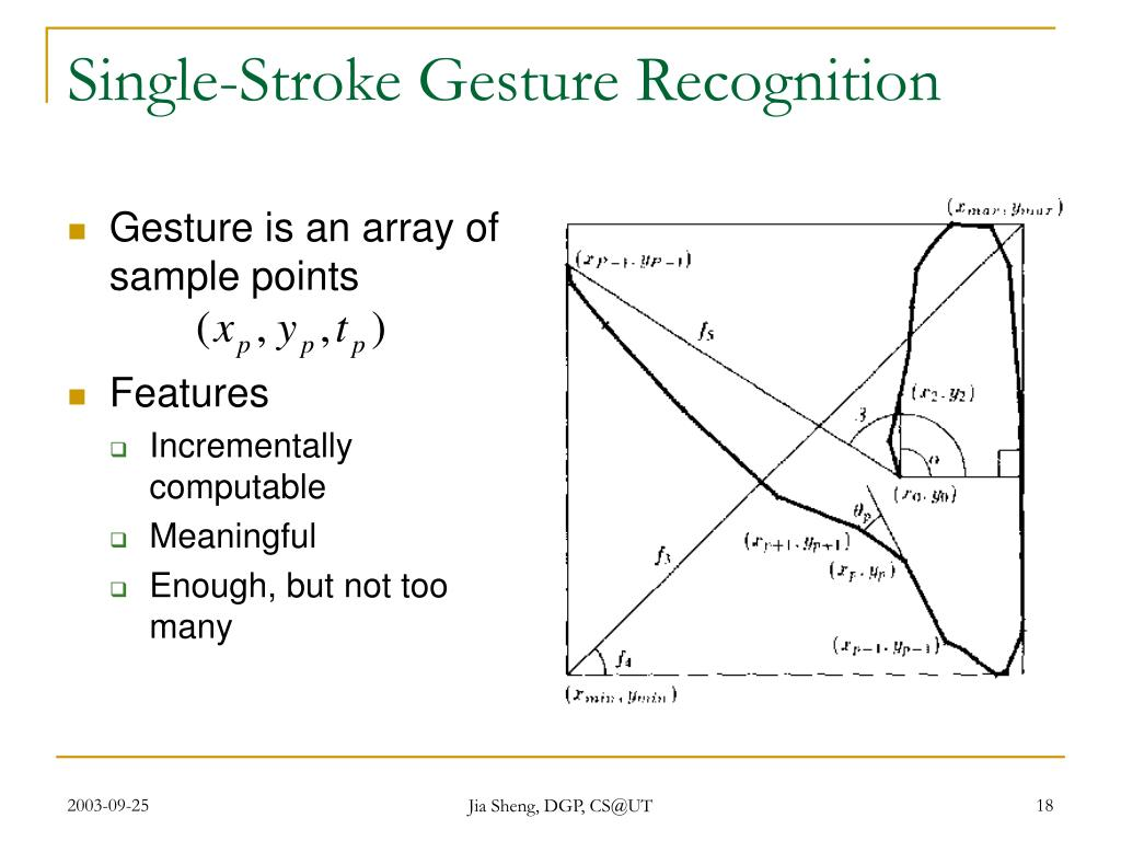 Single-Stroke Gesture Recognition