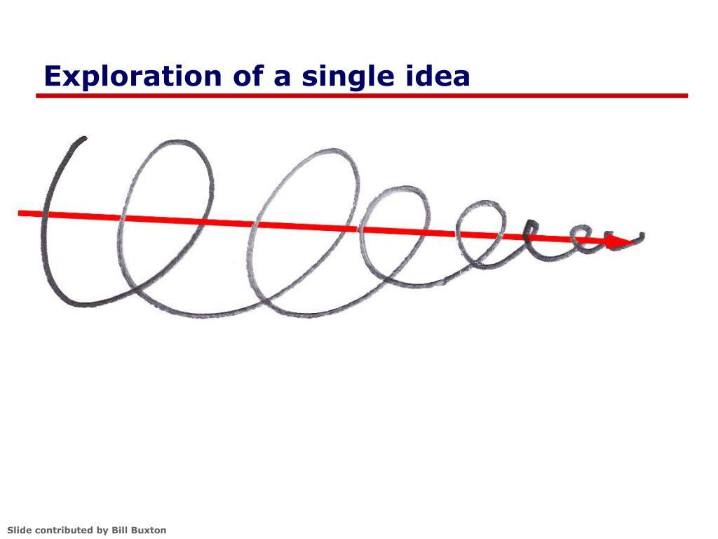 Exploration of a single idea