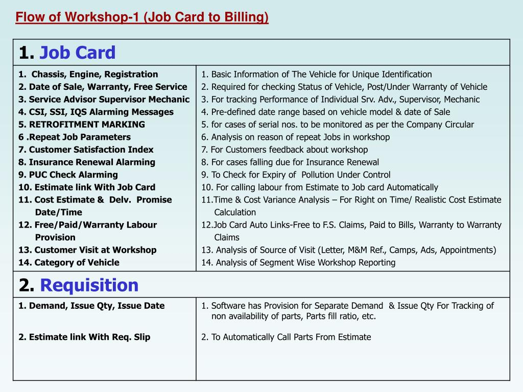 Flow of Workshop-1 (Job Card to Billing)
