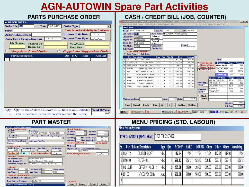 AGN-AUTOWIN Spare Part Activities