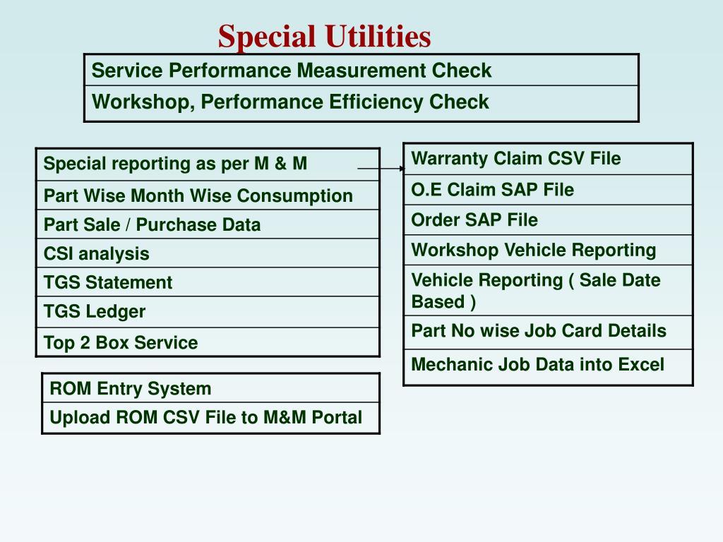 Special Utilities