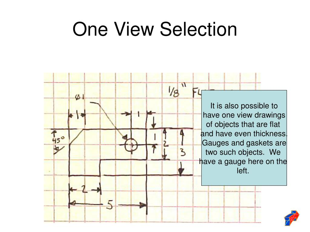 One View Selection