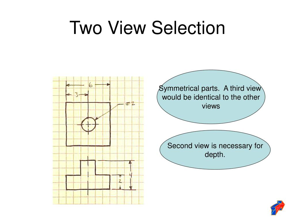 Two View Selection