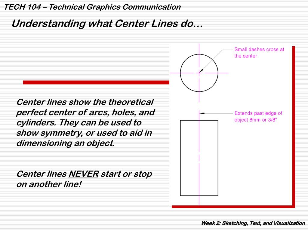 Understanding what Center Lines do…