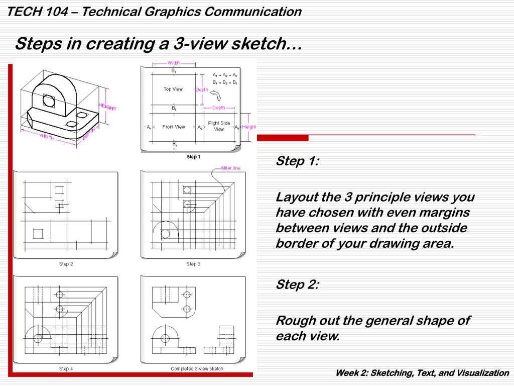 Steps in creating a 3-view sketch…
