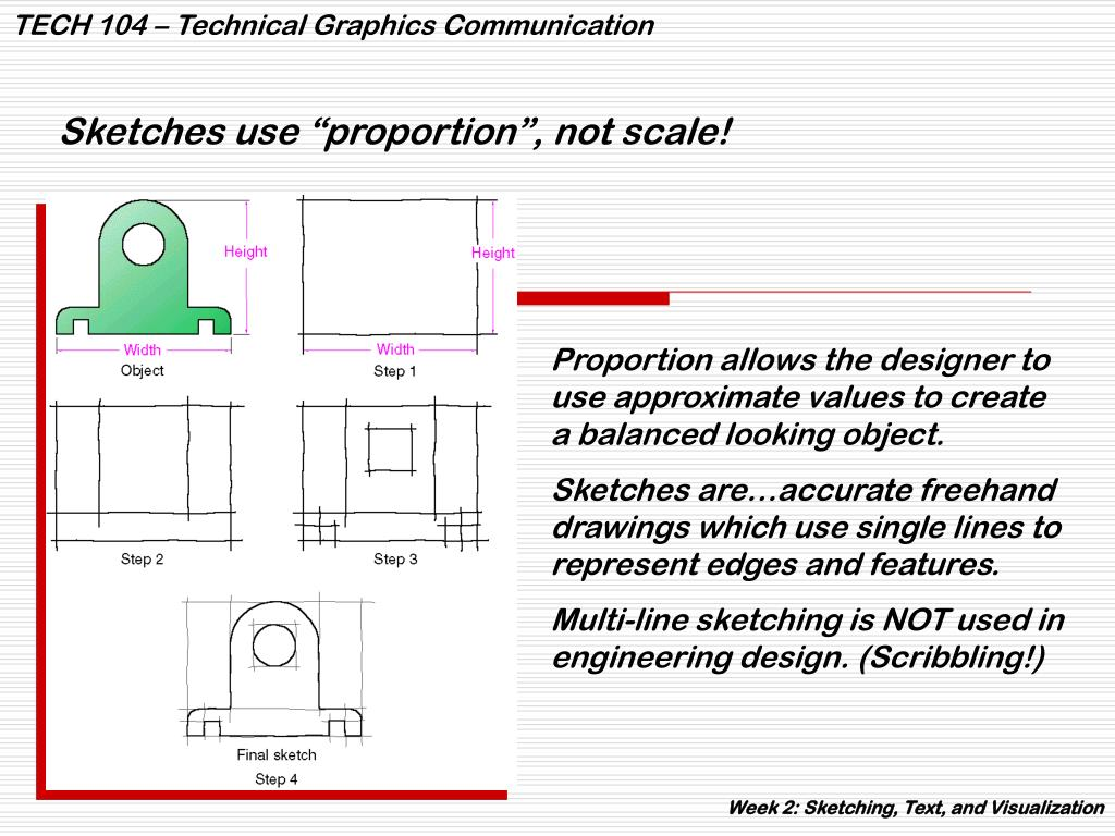 """Sketches use """"proportion"""", not scale!"""