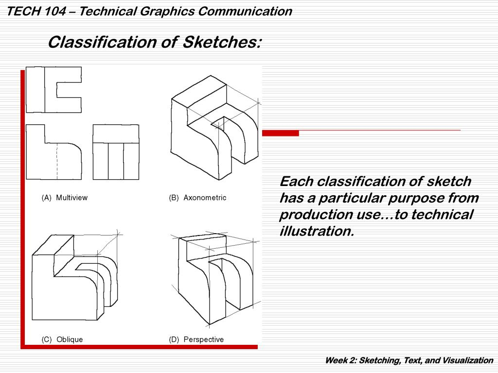 Classification of Sketches: