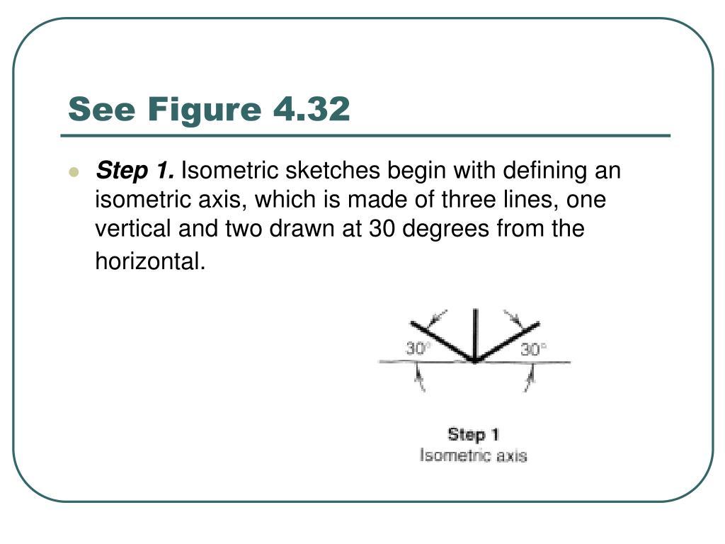 See Figure 4.32