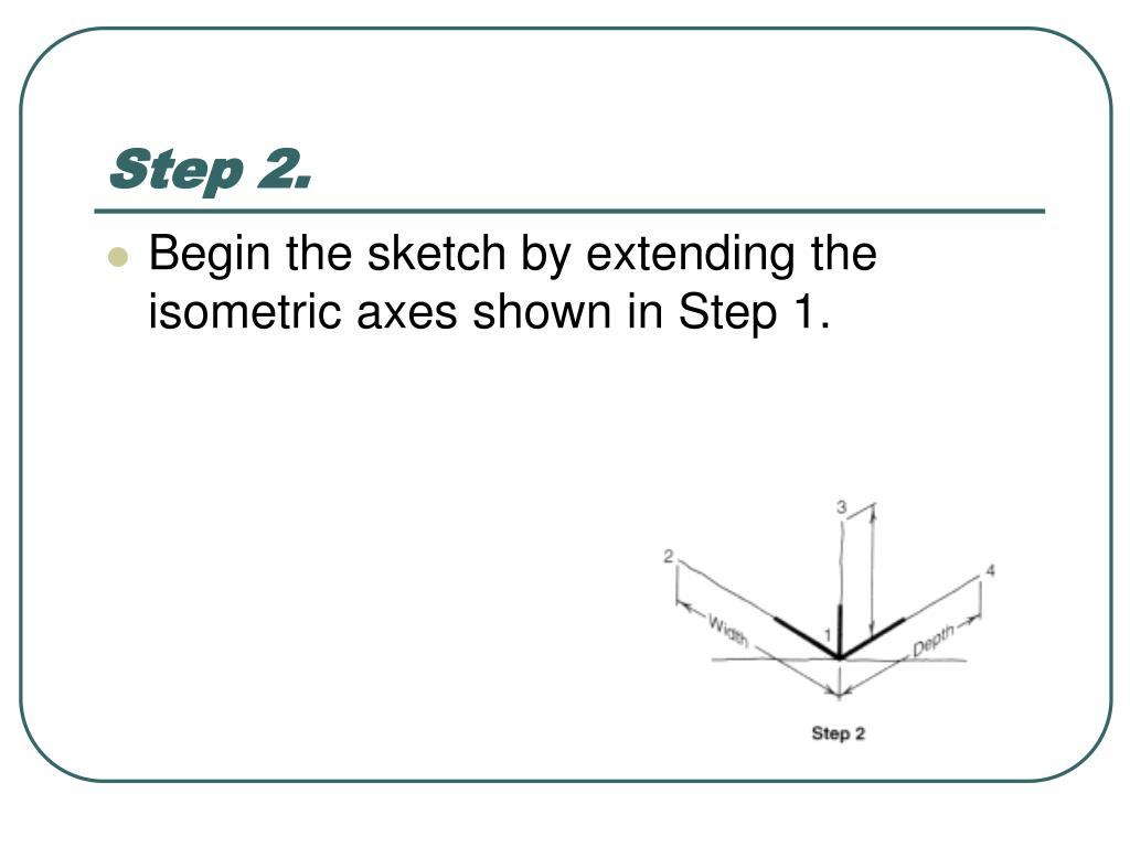 Step 2.