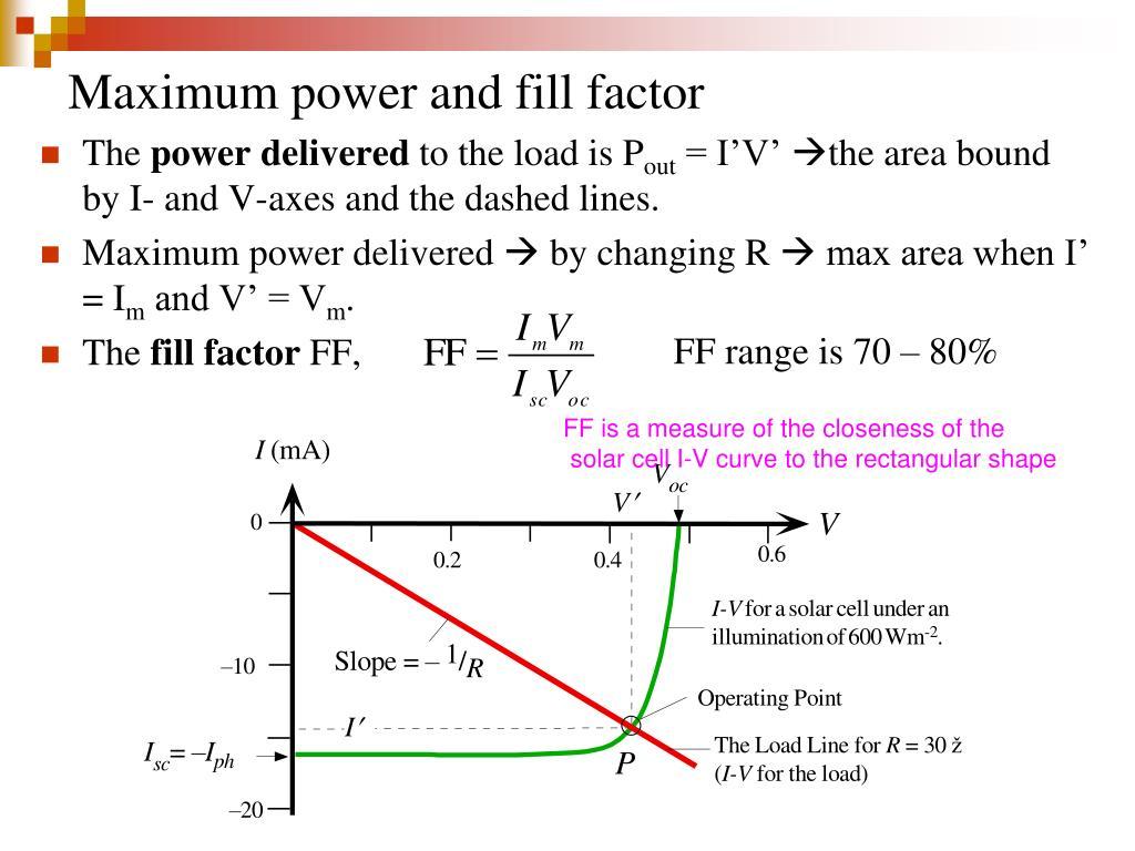Maximum power and fill factor
