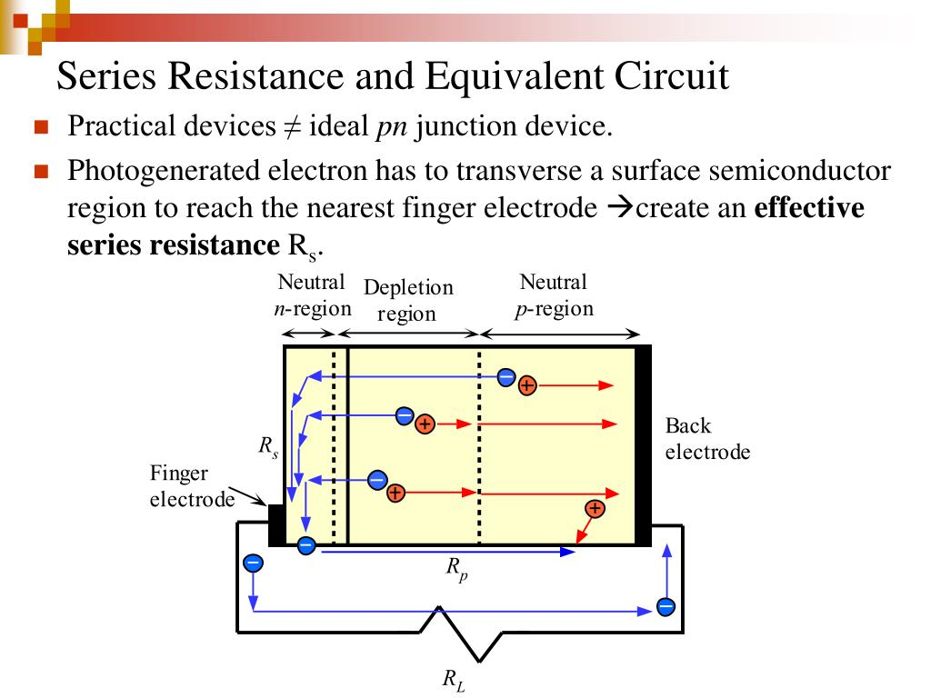Series Resistance and Equivalent Circuit