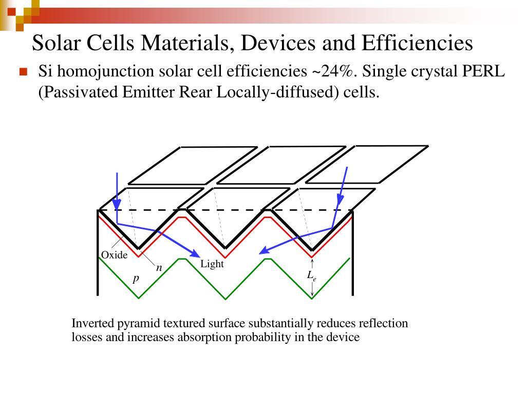 Solar Cells Materials, Devices and Efficiencies