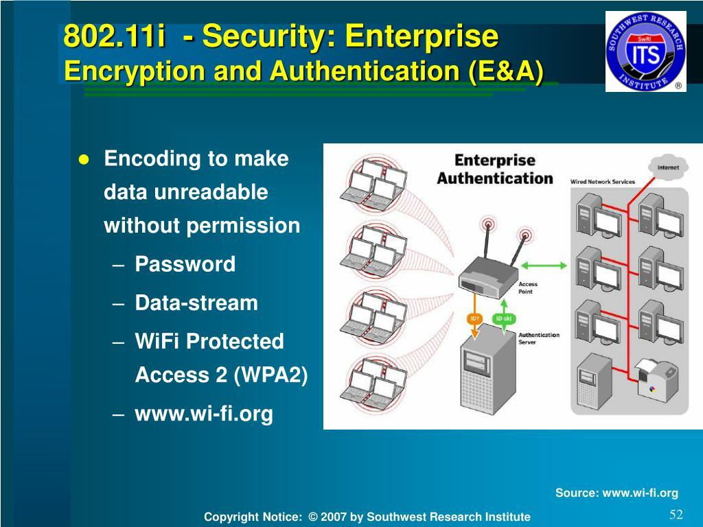 802.11i  - Security: Enterprise