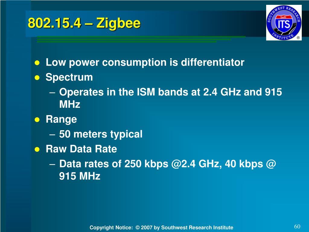 802.15.4 – Zigbee
