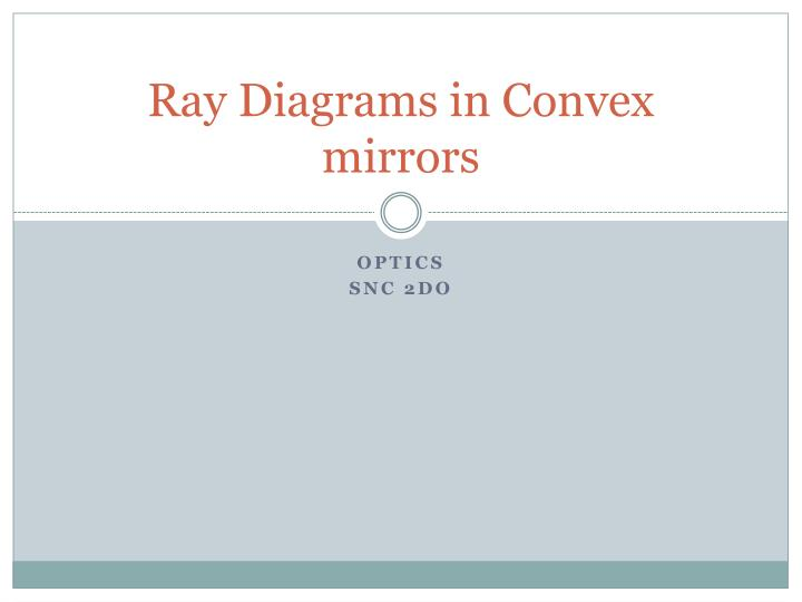 Ray diagrams in convex mirrors