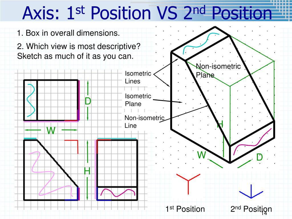 Isometric Lines