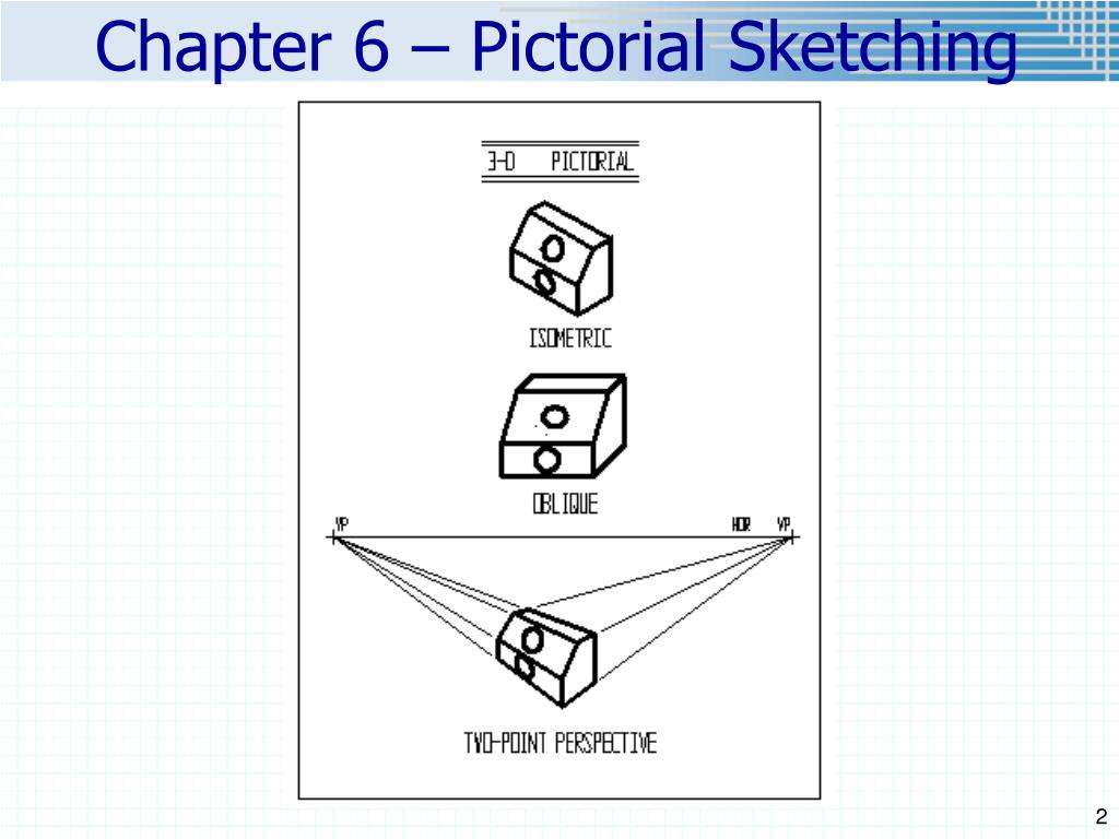 Chapter 6 – Pictorial Sketching