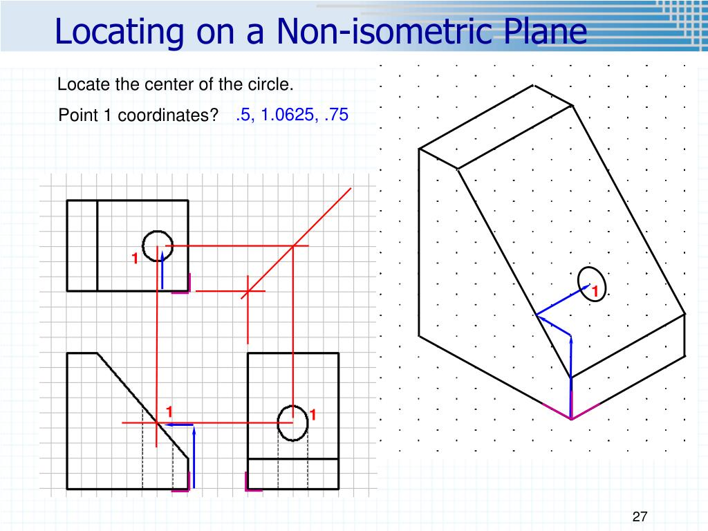 Locating on a Non-isometric Plane