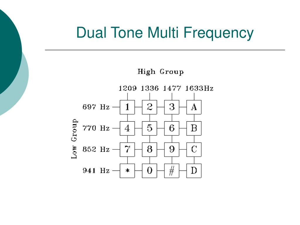 Dual Tone Multi Frequency