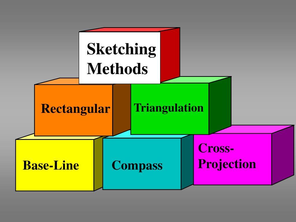 SketchingMethods