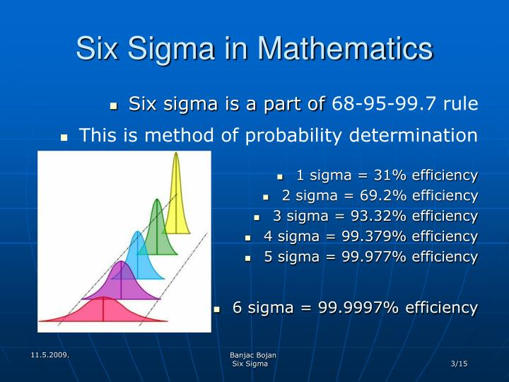 Six sigma in mathematics