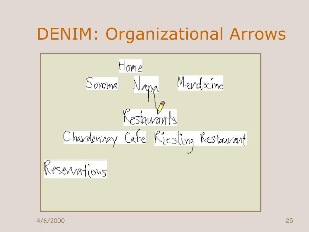 DENIM: Organizational Arrows