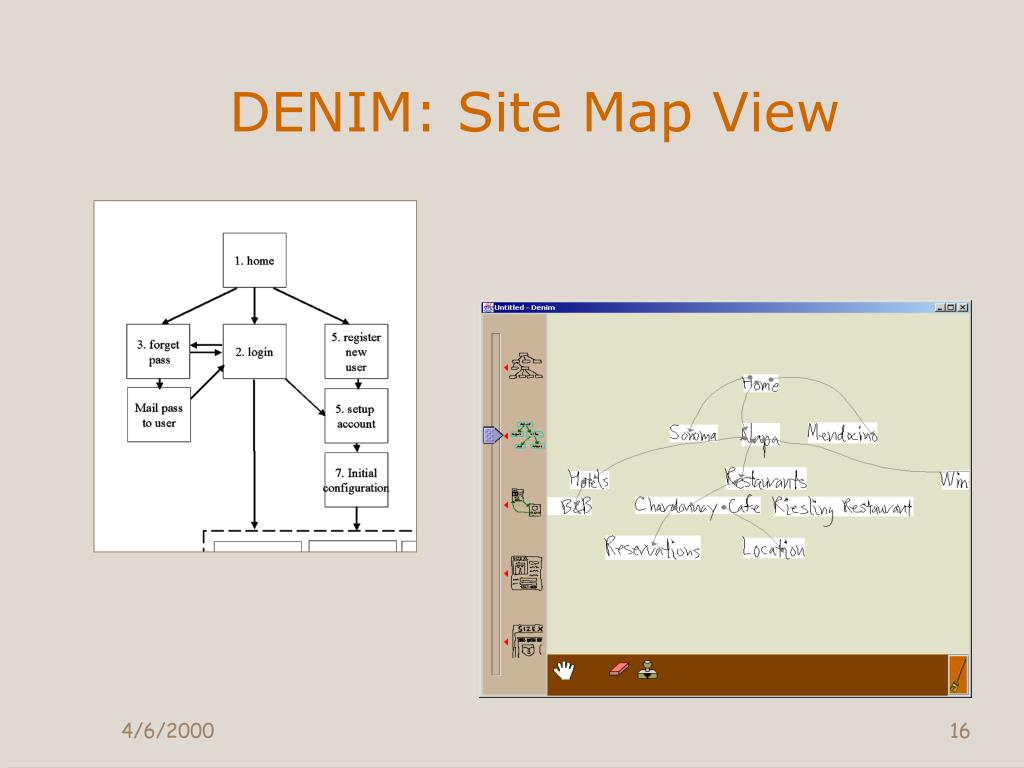 DENIM: Site Map View